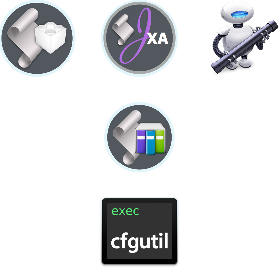 Apple Configurator & Automator: Configuration Utility Script